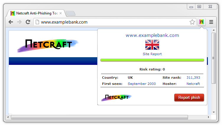 Google Chrome Anti-Phishing Extension