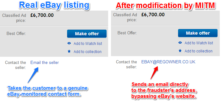 Fraudsters Modify Ebay Listings With Javascript Redirects And Proxies Netcraft News